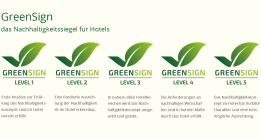 GreenSign 5 Level für mehr Nachhaltigkeit